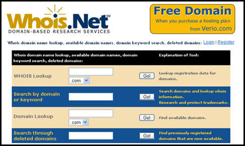 whois 5 Useful & Free Domain Checker Tools