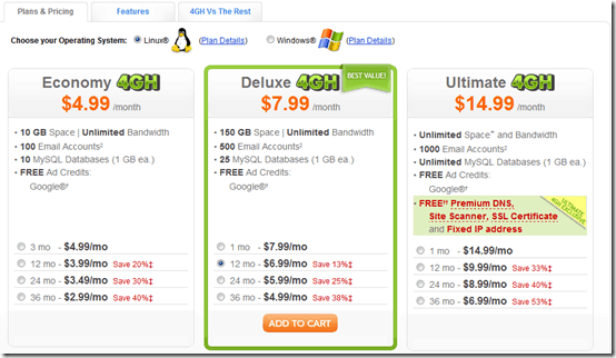 godaddy4gratechart thumb Godaddy Launched 4Th Generation Webhosting