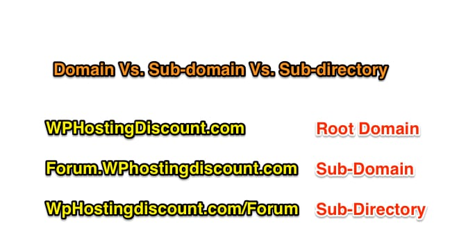 Domain Vs. Subdomain