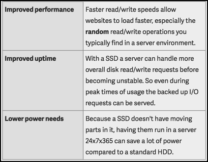 advantages-of-solid-state-drives